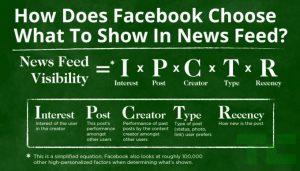 Der Facebook-Algorithmus (Bild: Techcrunch)