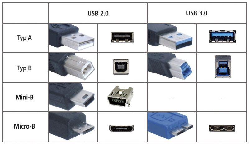 USB-Stecker (Bild: netzmafia.de)