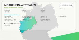 Beispiel: Die DAB-Senderliste für NRW