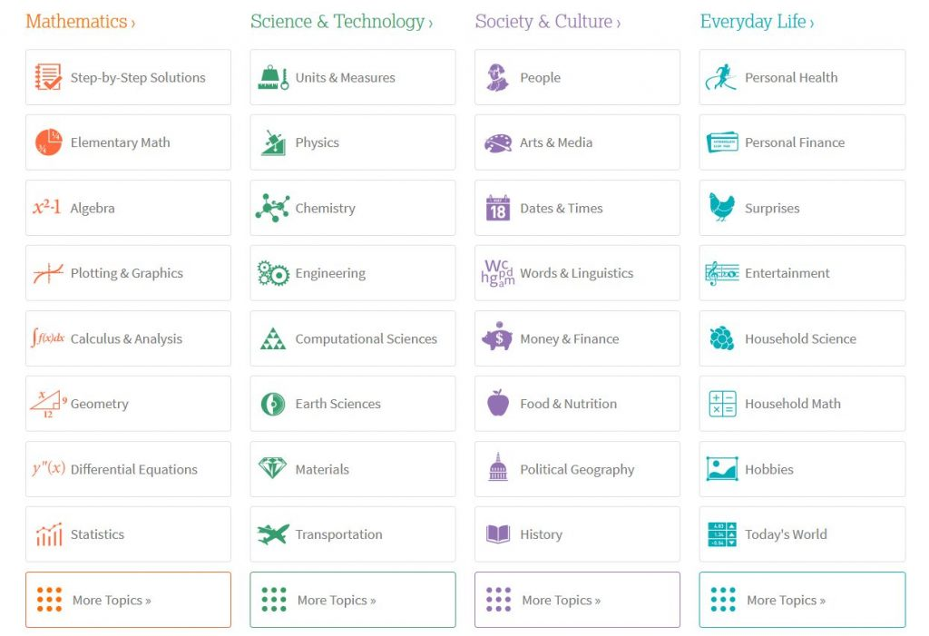 WA-Kategorien und ihre Landing Pages