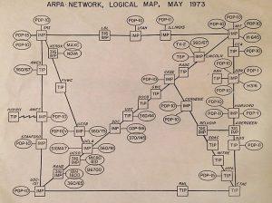 Das Arpanet, Stand 1973 (Abb. via Wikimedia)