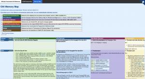 Teilbereich der C64.Memory-Map - unerlässlich fürs Peeken und Poken (Screenshot: pagetable.com)